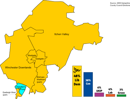 How Winchester voted - 2009